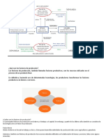 FCR_Completo