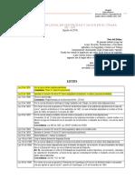 0. LISTADO LEGISLACION EN SST.docx