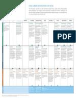 Cisco-Certification-Paths-2017