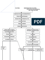 75648330-PCAP-PATHO 2.pdf