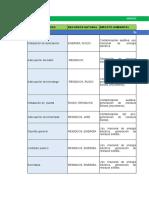 matriz-de-impacto-ambiental_grupo_102059_111.xlsx