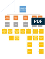 Mapa conceptual Bases