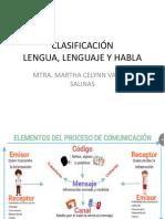 niveles del habla.pdf