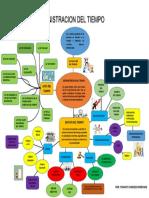 ADMINISTRACIÓN DEL TIEMPO (2).pdf