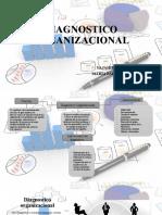DIAGNOSTICO ORGANIZACIONAL.pptx