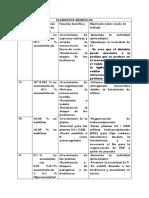 ELEMENTOS BENEFICOS.docx