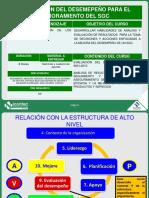 11VE01-V2 EVALUACION DEL DESEMEPEÑO PARA EL MEJORAMIENTO DEL SGC