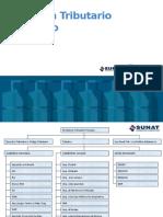 6.Sistema Tributario Peruano.pptx