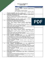 geohistoria - quinto año - tabla de contenidos.pdf