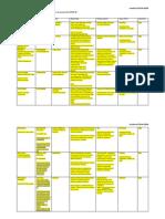 16.04.2020 Vaccinestudier - Overblik Over Planlagte Og Igangværende Humane Studier Af Vacciner Til COVID-19