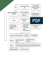 Concepciones de la didactica