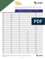 ShapeCUT-Steel-Hardness-Conversion-Table.pdf