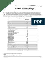 Corn (Dryland) Planning Budget