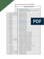 партномера фильтров