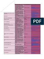 Links para a Quarentena .pdf