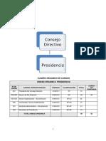 CUADRO ORGANICO DE CARGOS.pdf