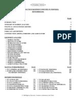 Overview of Indonesian Construction Equipment Market-September-2012