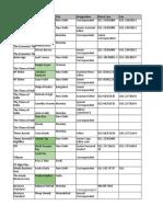 HR Media list_May 13.xlsx-1