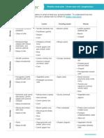 MealPlan.pdf