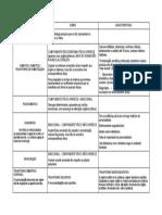 COMPARAÇÃO.pdf