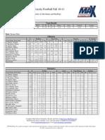 Belmont Varsity Stats 2010