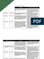 Anexa E_2 - Soil classification_RO.pdf