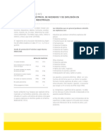 2-Riesgos de explosiòn o incendio en ambientes industriales.pdf