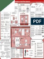 BPMN2_0_Poster_RU.pdf