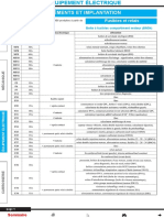Schemas052000.pdf