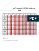 top15pib.pdf