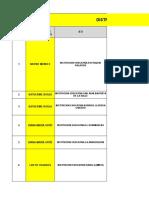Distribucion de IEO por Profesional