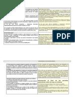 COMPARACION CON NIIF PYMES 30