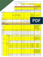 MTM - KMPP-00-PRC-TB-067 Loading Arms Technical Bid Evaluation Rev C-July 16,2018