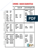 Diagnostic FeaturesCommmonMinerals_SPA.pdf
