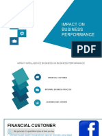 Implementation Business Intelligence Facebook.pptx