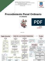 Mapa Conc Penal Ord III.ppt
