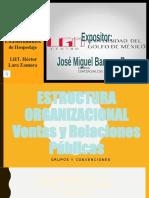 VENTAS Y RELACIONES PÚBLICAS (Grupos y Convenciones)