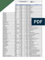 Reportes Diarios28102019.pdf