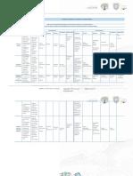 M3A1T1 - Documento de apoyo f(3)