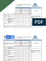 Informe-verificación-de-requisitos-convocatoria-catedra-esap-santander-2020