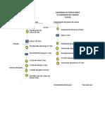 Diagrama de procesos - The Claudio´s murdering