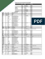 PlantelesParticipantes2018.pdf