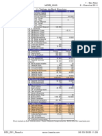 D02_E01_Results