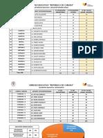 Estadistica-UERC13042020.pdf