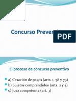 Concurso preventivo. CYQ.pptx