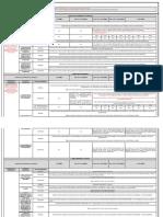 24. Matriz 1 -Experiencia LIC 10680 MTTO NORDESTE-MAGDALENA MEDIO