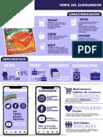 004_01_ infografiaconsumidor FRUTIÑO .pdf