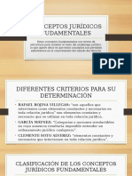 CONCEPTOS JURÍDICOS FUDAMENTALES