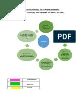 analisis_de_las_capacidades[2].docx