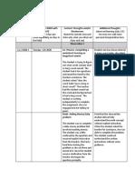 final child observation log- assessment portfolio 1   6   1